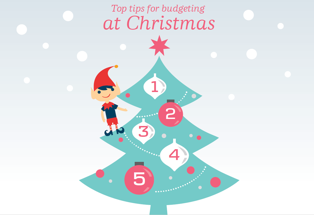 Danske Bank\'s top tips for budgeting at Christmas | Action Mental Health